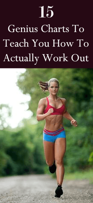 15 Genius Charts To Teach You How To Actually Work Out